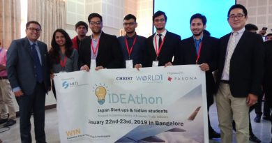 Runner up at International Ideathon